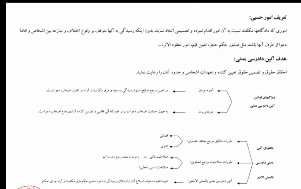 خلاصه آیین دادرسی مدنی 1