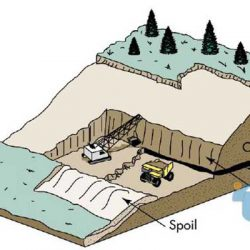 جزوه معدنکاری زیرزمینی